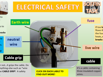 GCSE ELECTRICAL SAFETY! PLUGS! EARTH WIRES! FUSES!