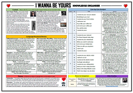 I-Wanna-Be-Yours-Knowledge-Organiser.docx