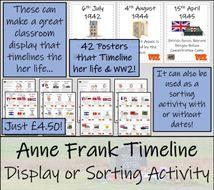 Anne-Frank-Timeline-Activity.pdf