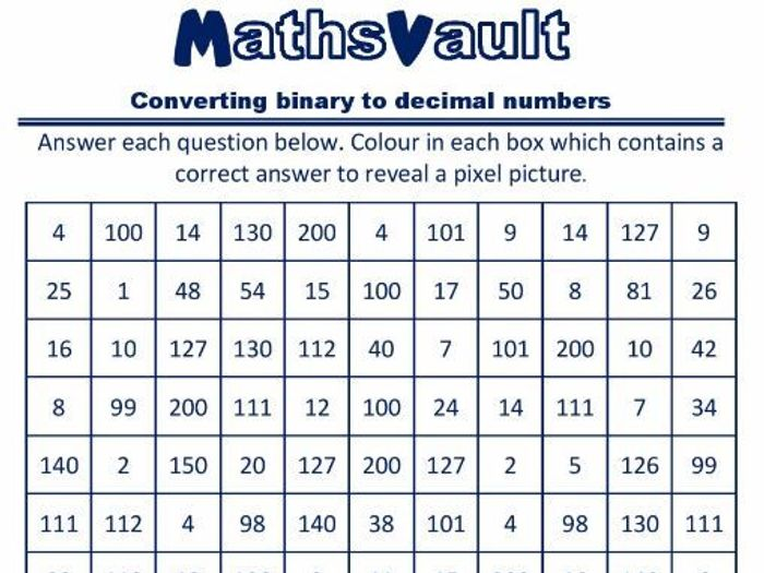 Binary Math | Digital Circuits Worksheets