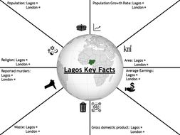 Lagos-key-facts-worksheet-x-1.pptx