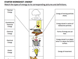 KS3 Types of Energy Starter Activity by smkso | Teaching Resources