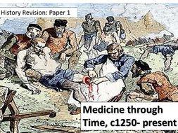 Medicine in Britain 1250–present. Revision Resources.