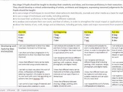KS3 life without levels progress stages assessment sheet