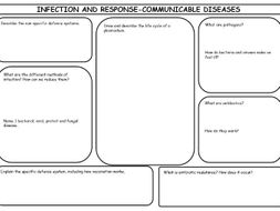 NEW AQA Specification- Infection and response revision
