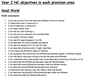 Y2 Continuous Provision Area NC objectives