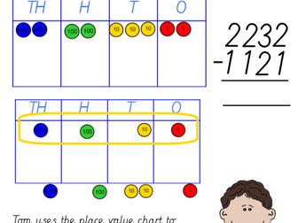 Place Value Counters 4 Digit Subtraction