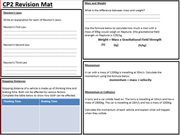 CP2 Revision Mat