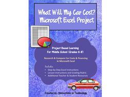 What Will My Car Cost? - A Project in Microsoft Excel