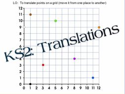 KS2 Maths: Translations