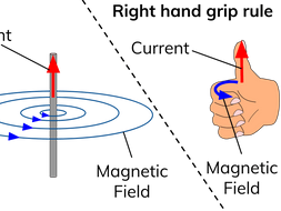 Electromagnetism & Fleming\'s Left Hand Rule by mimi41 - Teaching ...