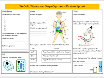Cells, Tissues and Organ Systems Revision Spread
