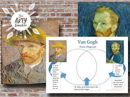 Van Gogh  Art Analysis Venn Diagram