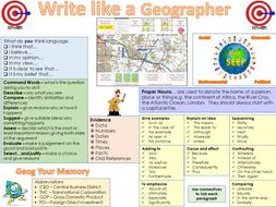 Write like a Geographer placemat