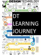 DT-LEARNING-JOURNEY.pptx