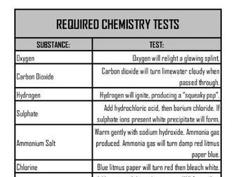 GCSE Chemistry Revision - List of a Required Tests