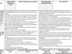 Year 6 SATs reading practice activity
