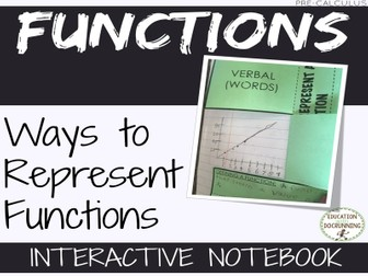 Functions for Precalculus - Introduction notes