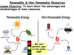 Managing Resources Lesson 2 Renewable Non Key Stage 3