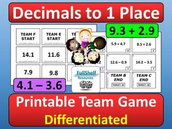 Decimals Adding / Subtracting