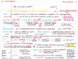 OCR A Level Chemistry Module 5 Revision Posters