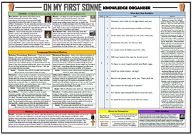 On-My-First-Sonne-Knowledge-Organiser.docx