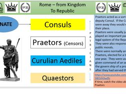 Rome - From Kingdom to Republic - Detailed coverage - lots of tasks and activities.  Inc. Worksheets