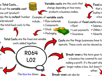 R064 - LO2 Revision Mind Map (Cambridge National in Enterprise & Marketing J819)