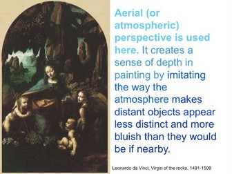 Perspective in Art History