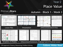 YEAR 2 - Place value - White Rose - WEEK 3 - Block 1 - Autumn - Differentiated Planning & Resources