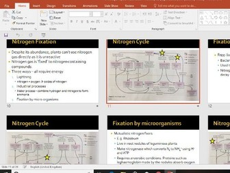 Ecosystems entire topic for OCR A level.  MODULE 6: GENETICS, EVOLUTION AND ECOSYSTEM