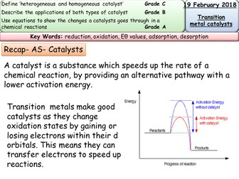 New AQA A2 Organic chemistry- Transition metals- catalysts