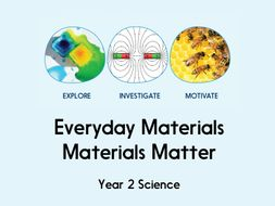 Everyday Materials - Materials Matter - Year 2