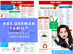 Y7/KS3 German Family Topic Knowledge Organiser