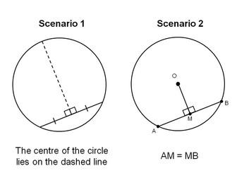 Circle theorems lesson 8