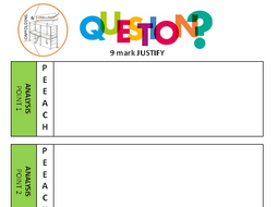 Essay planning sheets GCSE and A level Business (SENd, differentiation, scaffolding)