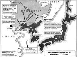 Card Sort: Why did Japan invade Manchuria?