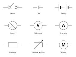 Electricity revision or assessment