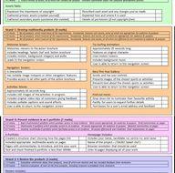 CIDA 2012 – Splash Out - Checklist
