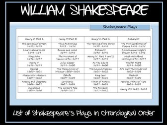 Shakespeare's History Plays: Historic Plays By Shakespeare