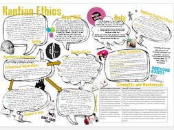 OCR Religion and Ethics: Kantian Ethics: Learning Mat