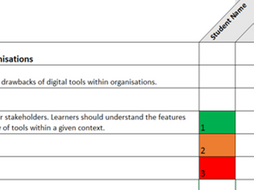 BTEC TA  in Digital  Information Technology - Personalised Learning Checklists