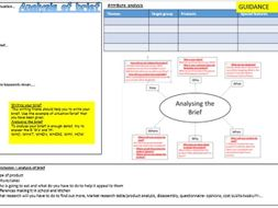 GCSE Food controlled assessment - Analysis of brief - GUIDANCE
