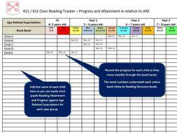 KS1 / KS2  Reading AssessmentTracker
