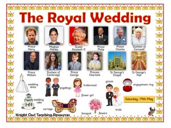 Royal Wedding Word Mat