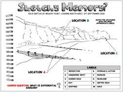 Geography Retrieval Practice: Sketchy Memory Coasts