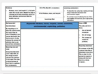 New AQA Science GCSE Chemistry Learning Mats – The Earth's resources