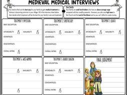 GCSE History Edexcel: Medicine - Surgeons, Apothecaries, Physicians, Wise Women (Lesson 6)