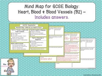 GCSE Biology Revision: Heart, Blood & Blood Vessels