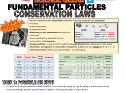 CONSERVATION LAWS - QUANTUM PHYSICS!